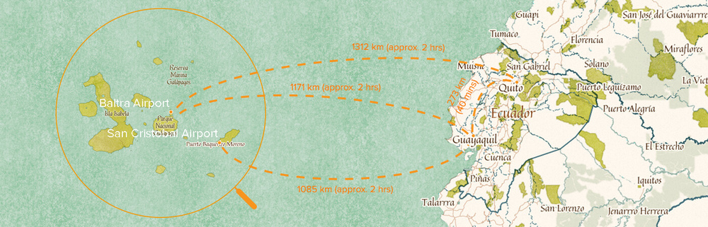Galapagos Flight Routes and Times