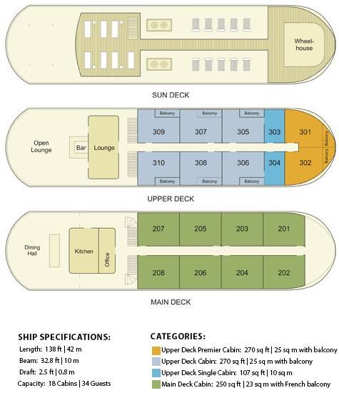 Paukan 2012 Myanmar Cruise Deck Plan