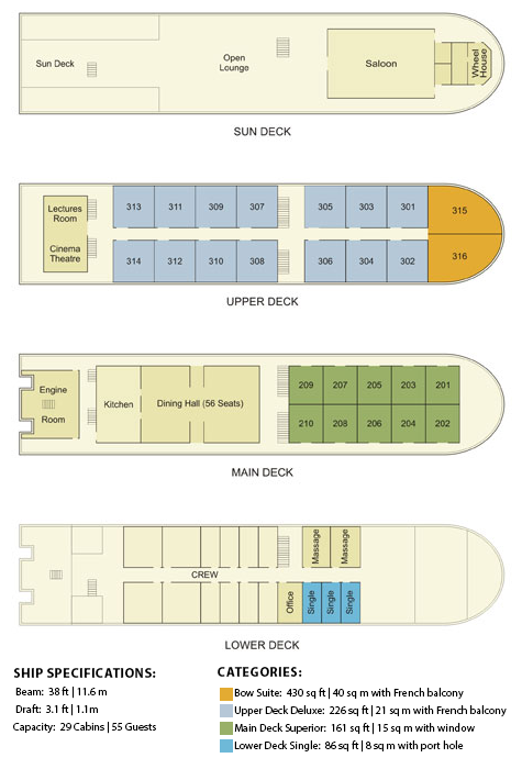 Paukan 2007 Deck Plan