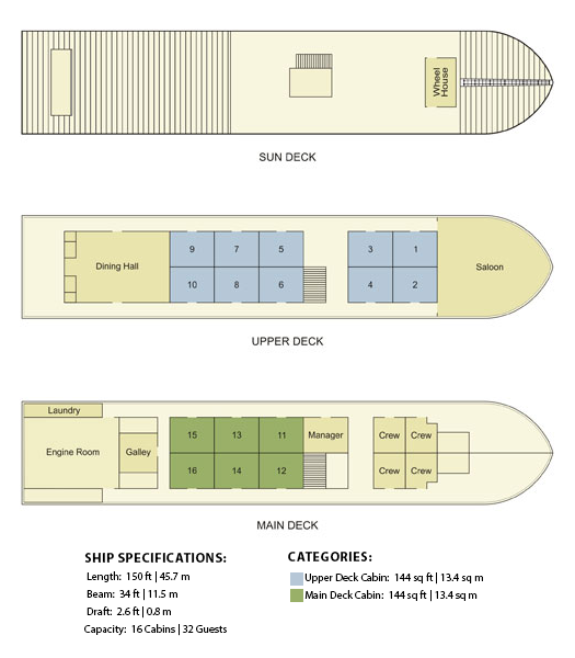 Paukan 1947 Cruise Deck Plan