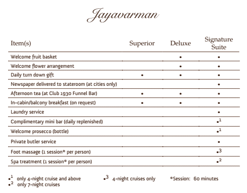 Special Cabin Inclusions on the Jayavarman