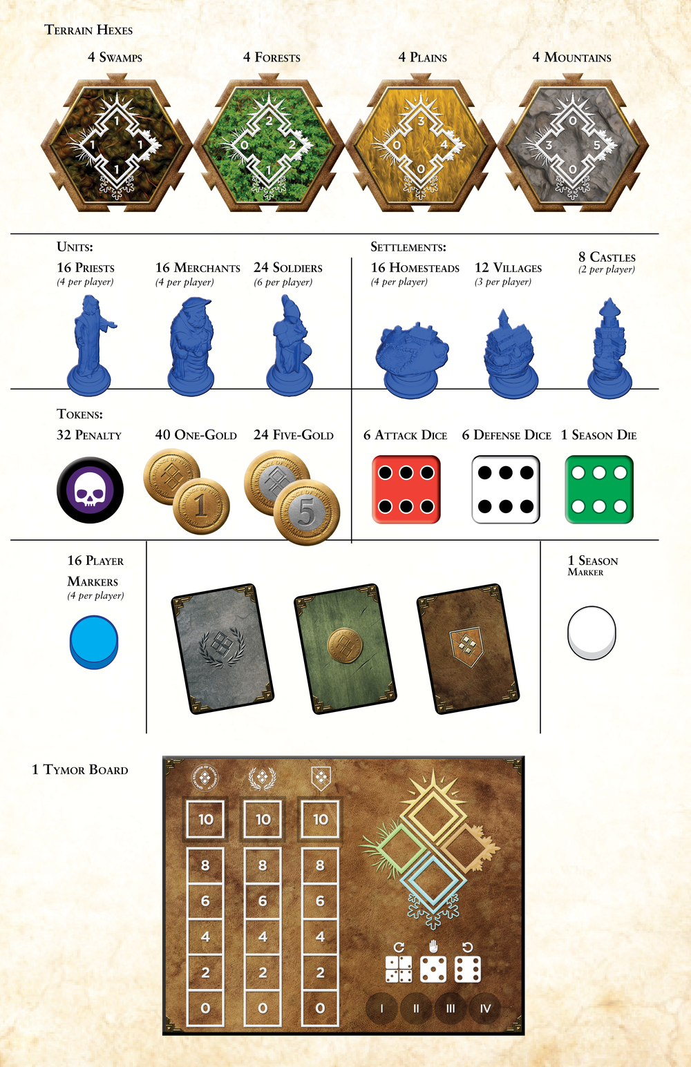 Box_Contents_converted from rulebook_v2.png