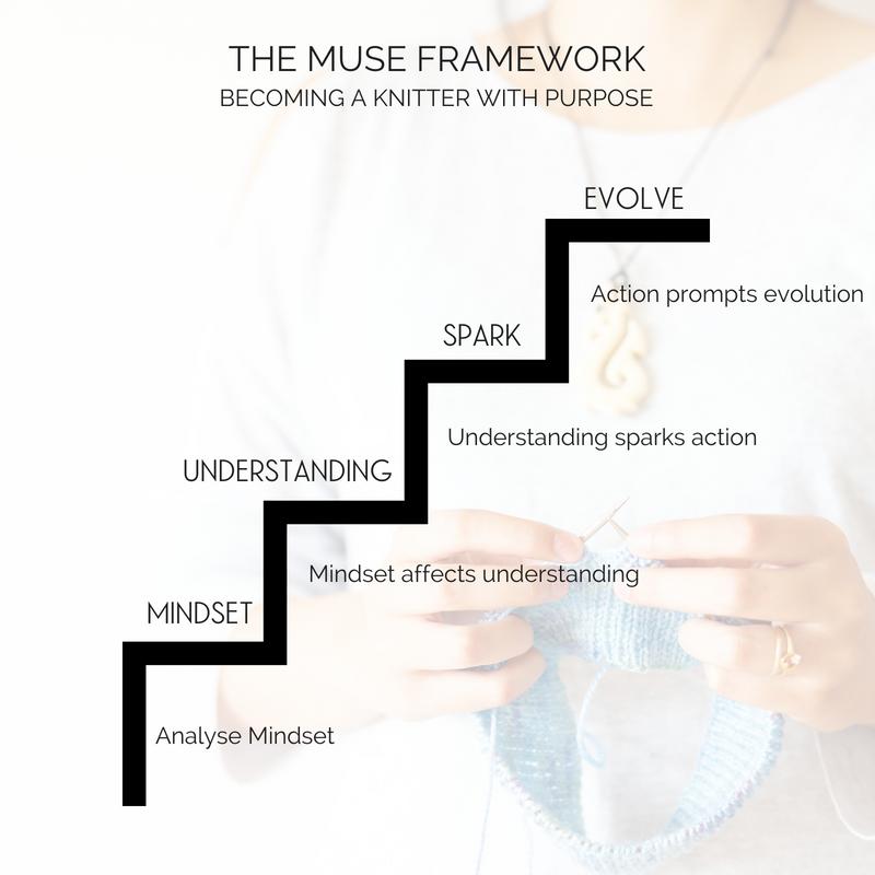 FRAMEWORK - IMPACT MODEL.png