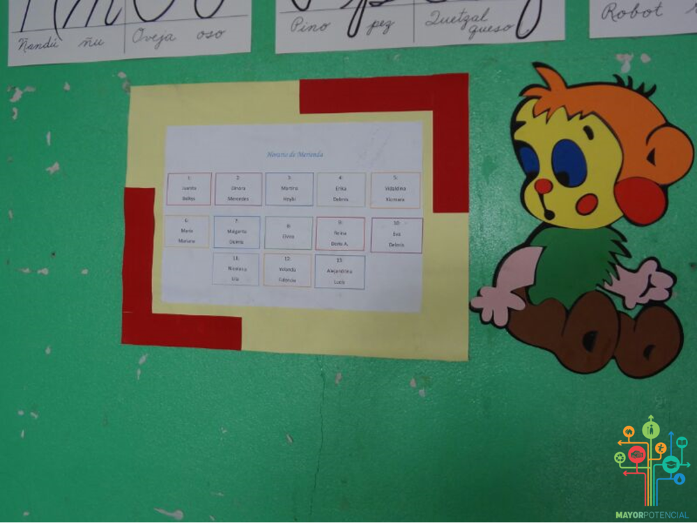 Wall Decorations within the Classroom