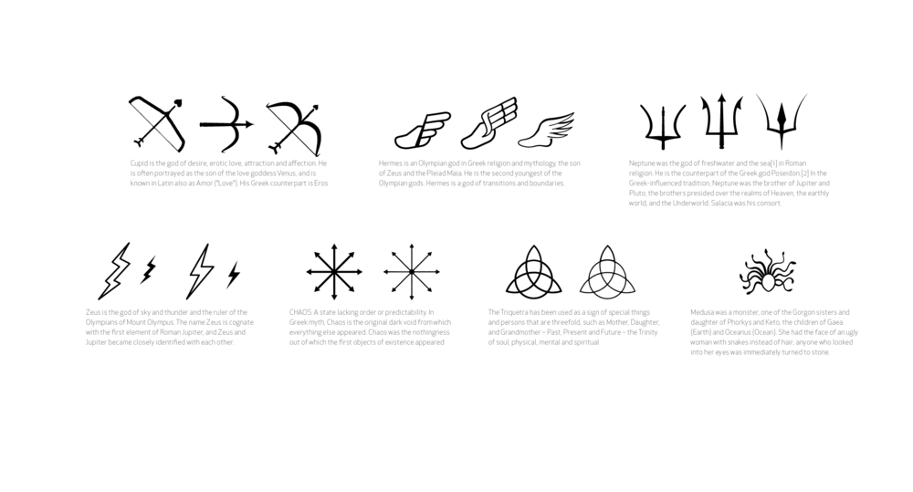 Greek Mythology Symbols Raynal Reyes