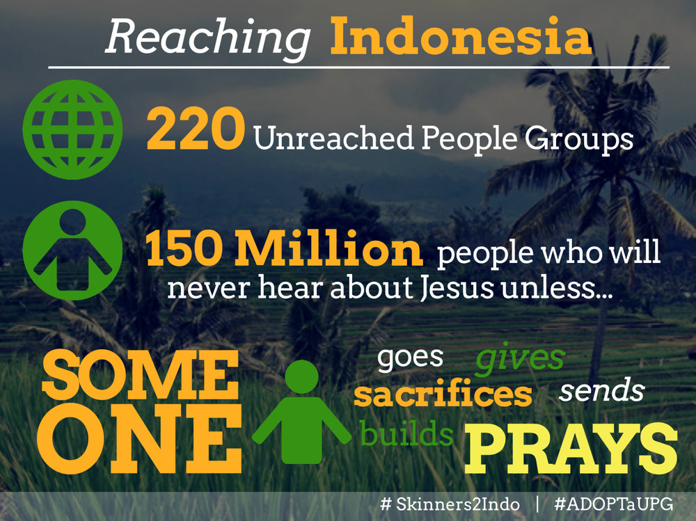 Reaching Indonesia