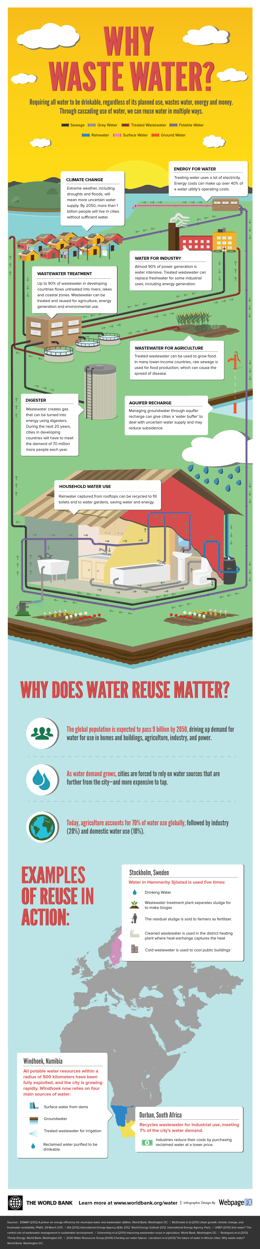 infographic-water-use-en-900x4324.jpg