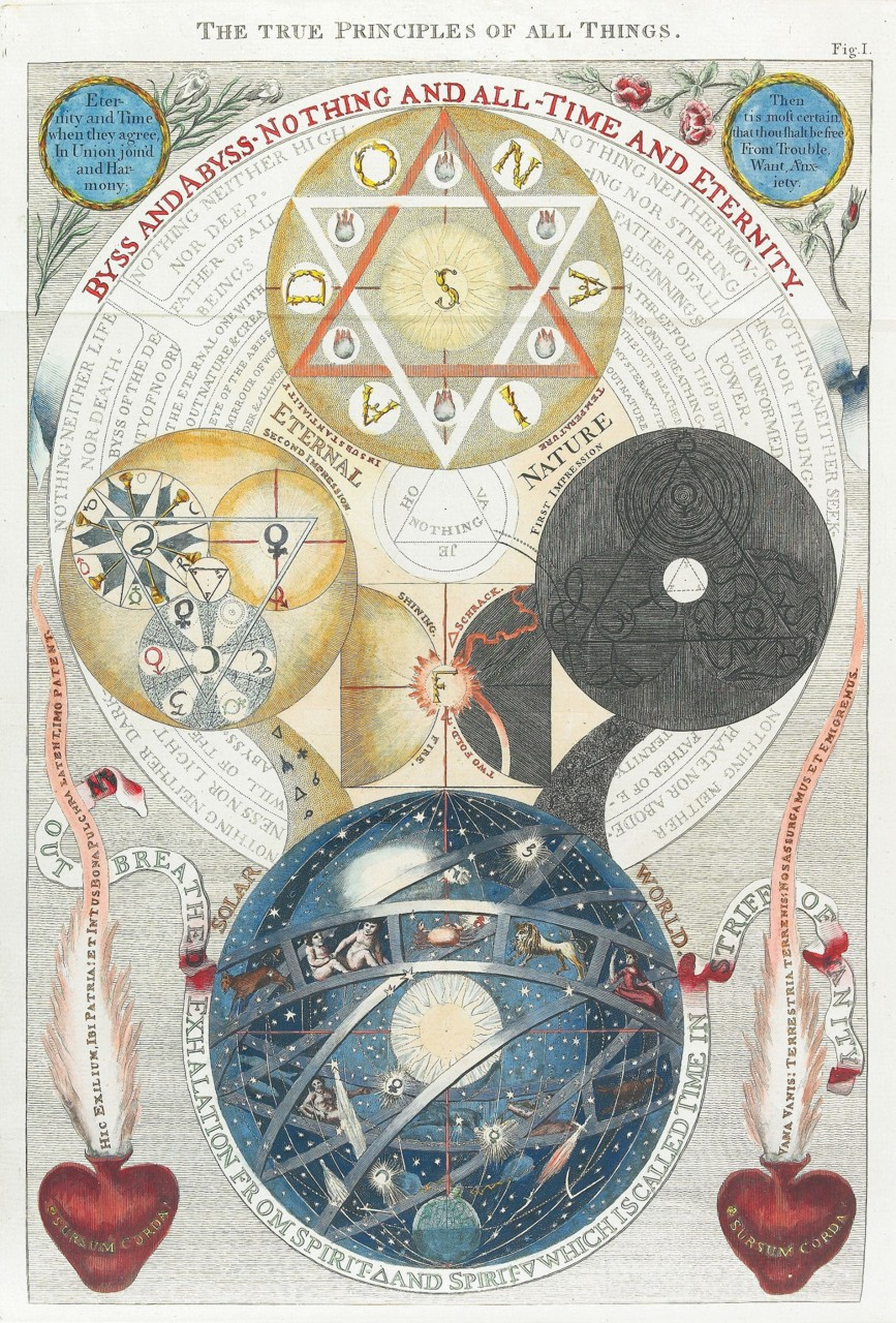 booksnbuildings :     Page from the works of the mystic Jacob Böhme, printed in London at the end of the 18th century.