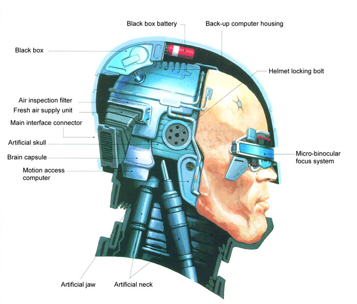 iheartchaos :     Fucking Robocop, how does it work?