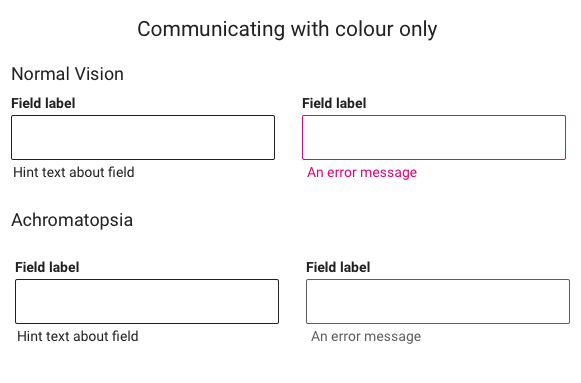 Communicating with colour only — error field