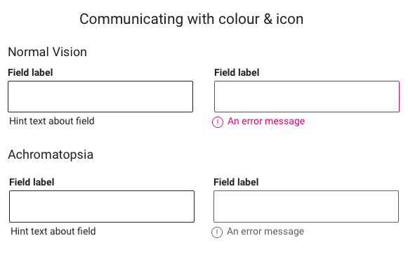 ommunicating with colour and iconography — error fields