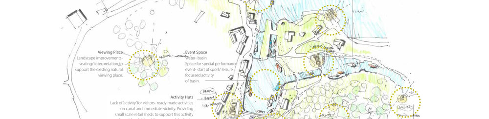 Crinan Charrette - Re Think the Link