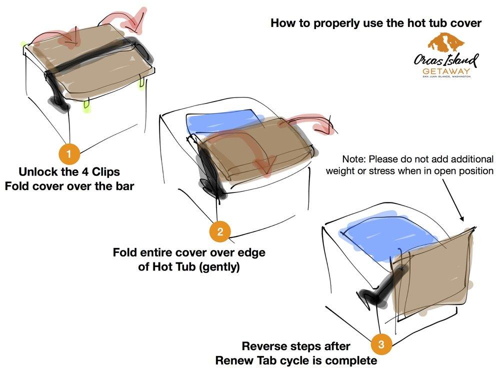 Hot Tub Instructions.jpg