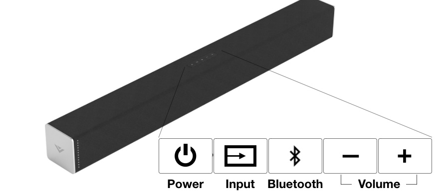 Function Buttons on top of Soundbar