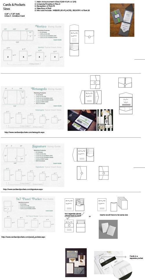 Pocket envelope formats