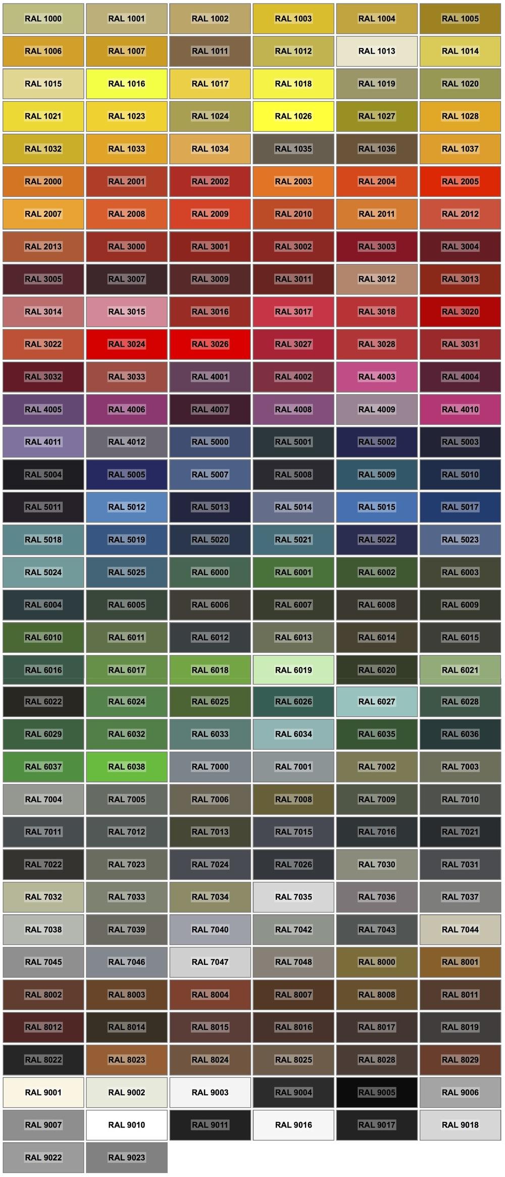Markízy - výber farieb a látok, RAL farby - farba konštrukcie
