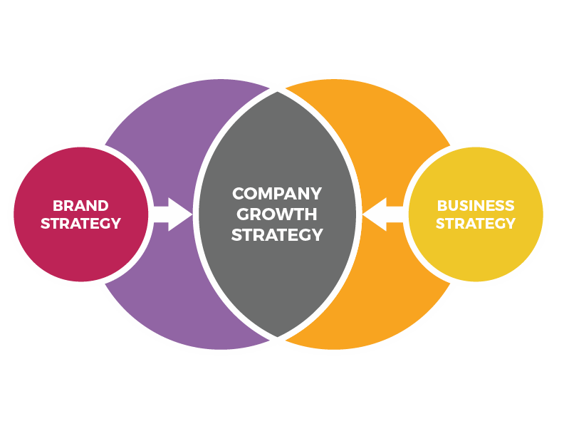 CMP-COMPANY GROWTH STRATEGY-2.png
