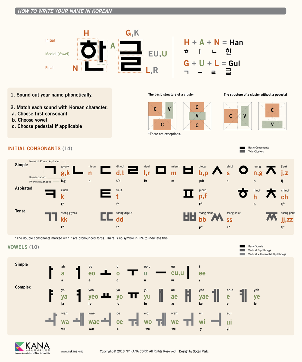 hangul info-01.png