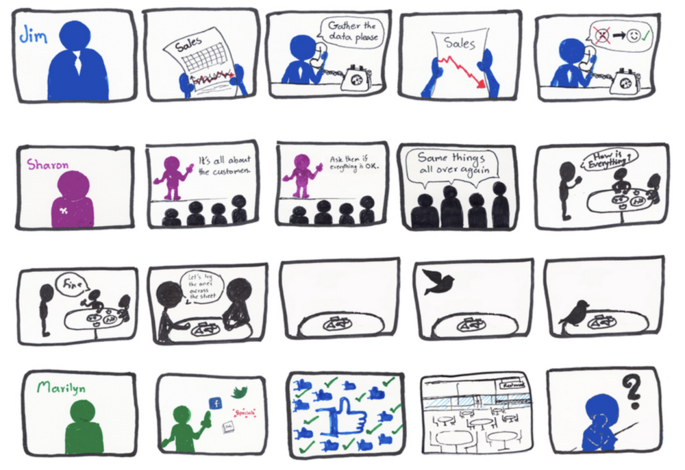 DRIVE - A storyboard project done for DRIVE Business Intelligence - a start-up company.