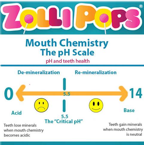 ph-chart2.jpg