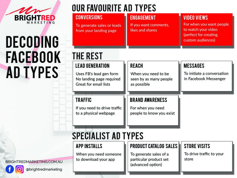 Decoding-Facebook-Ad Type-Guide -BrightRedMarketing-Blog.jpg