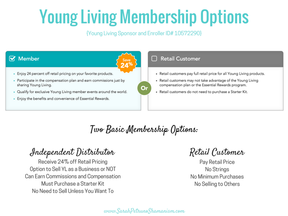 Young Living Membership Options Explained