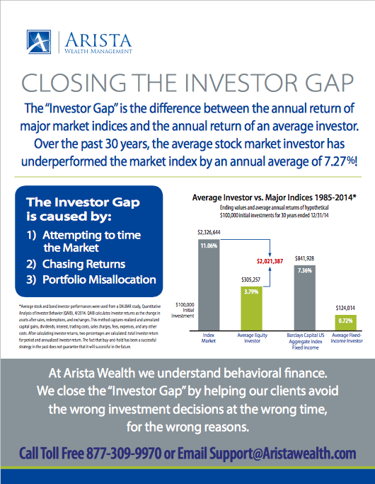 Closing the Investor Gap