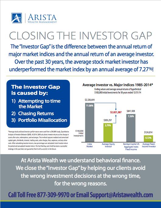 Closing the Investor Gap