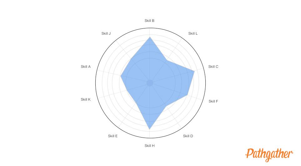 talent-shape.jpg