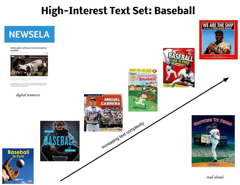 Baseball Text Set
