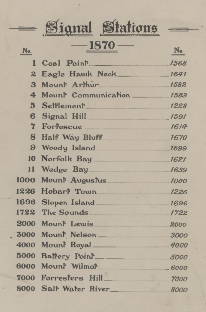 A list of the signal stations and their station numbers.  The station at Jimmy's Hill was known as 'Forestiers Hill 7000'.