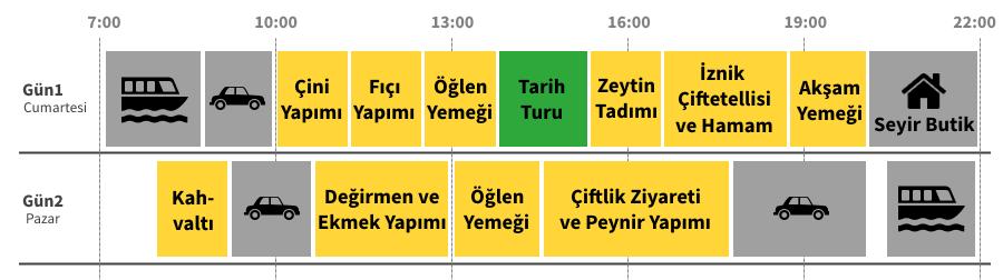 Tale Kadim İznik Dağ Köyleri Gezi Programı