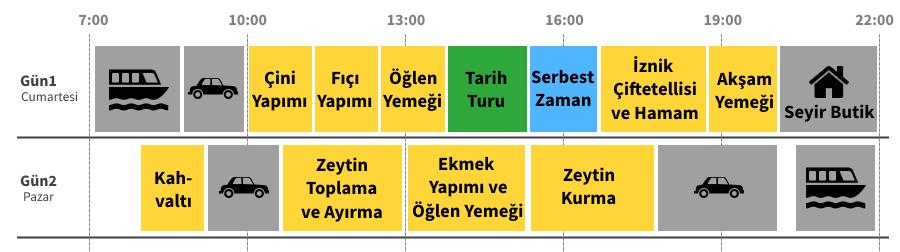 Tale Kadim İznik Zeytin Gezi Programı