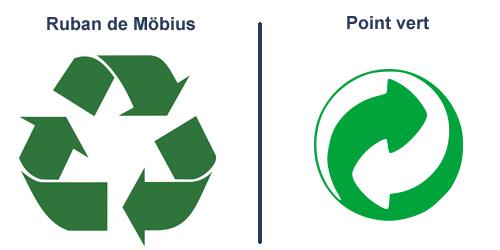 recyclage_lyon