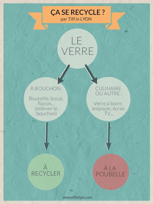 recycler-Verre.jpg
