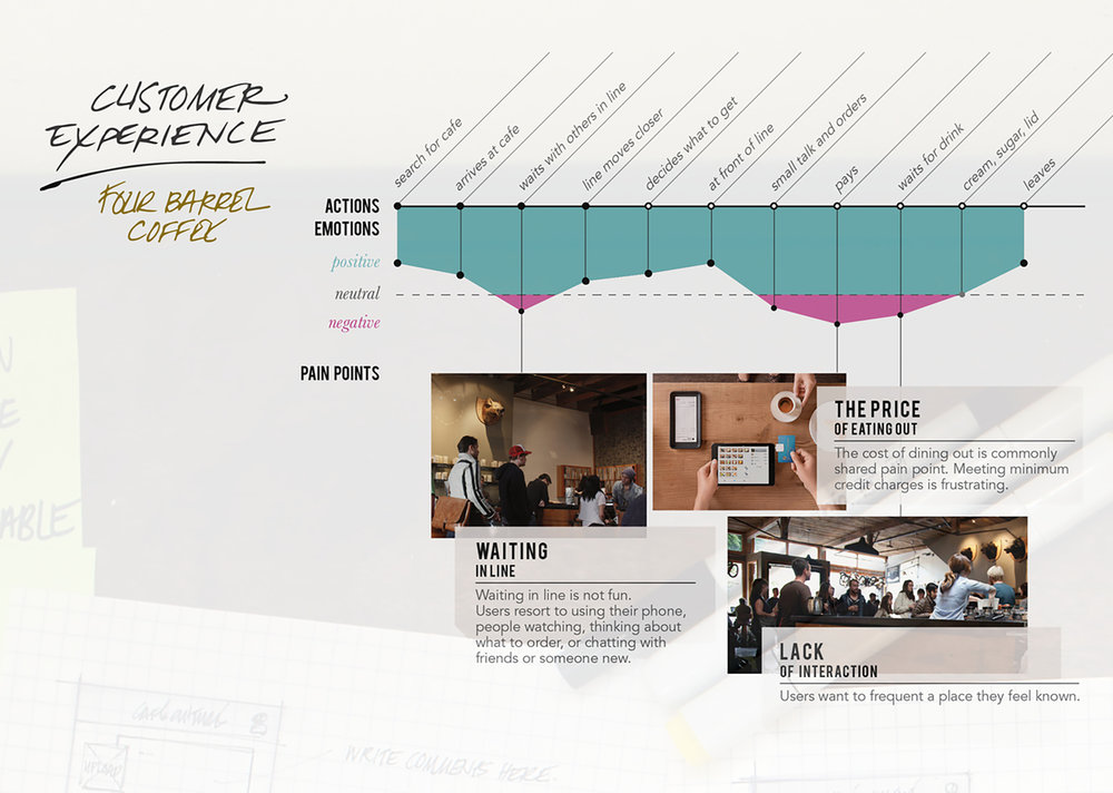 customer+experience-2.jpg