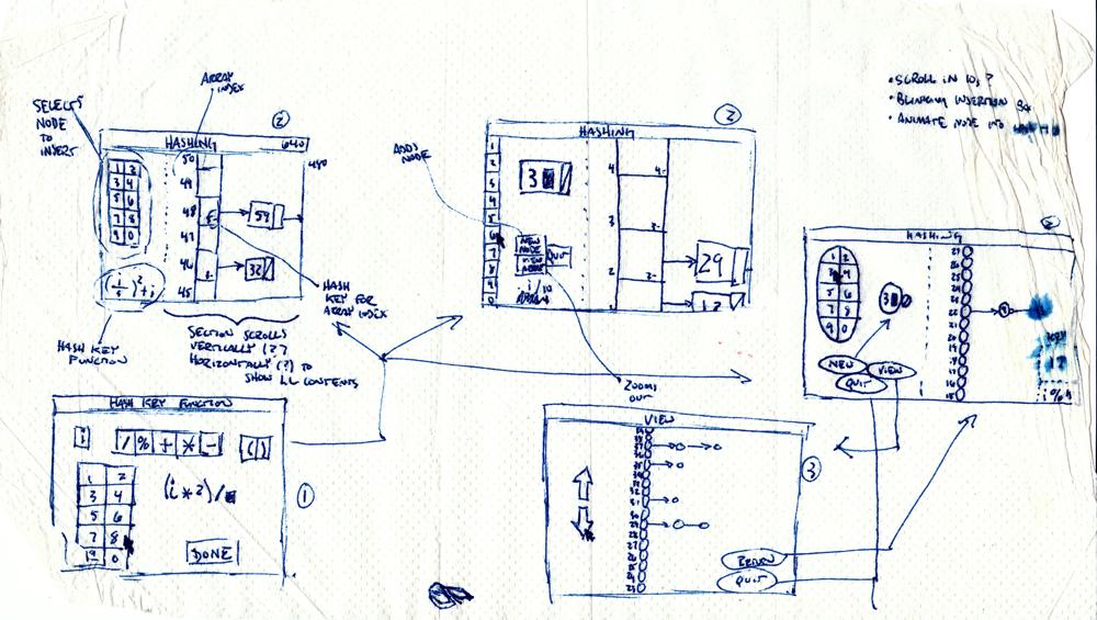A literal back-of-napkin sketch