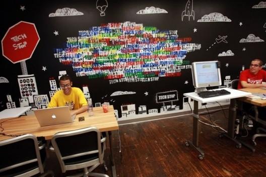 creativeworkenvironment.jpg
