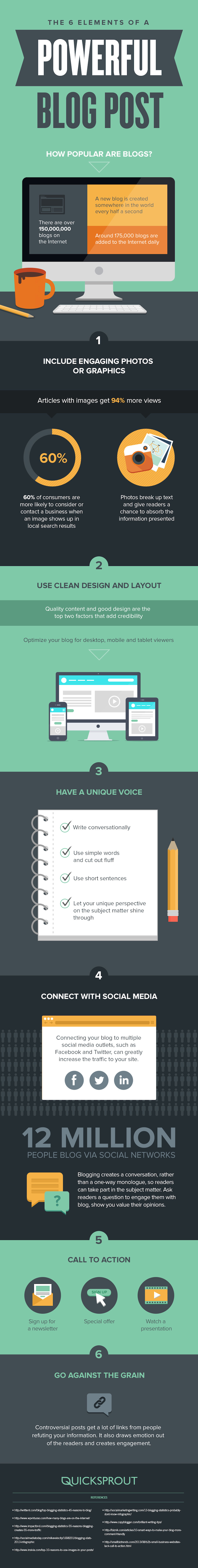 Infographic: 6 Elements of a Powerful Blog Post