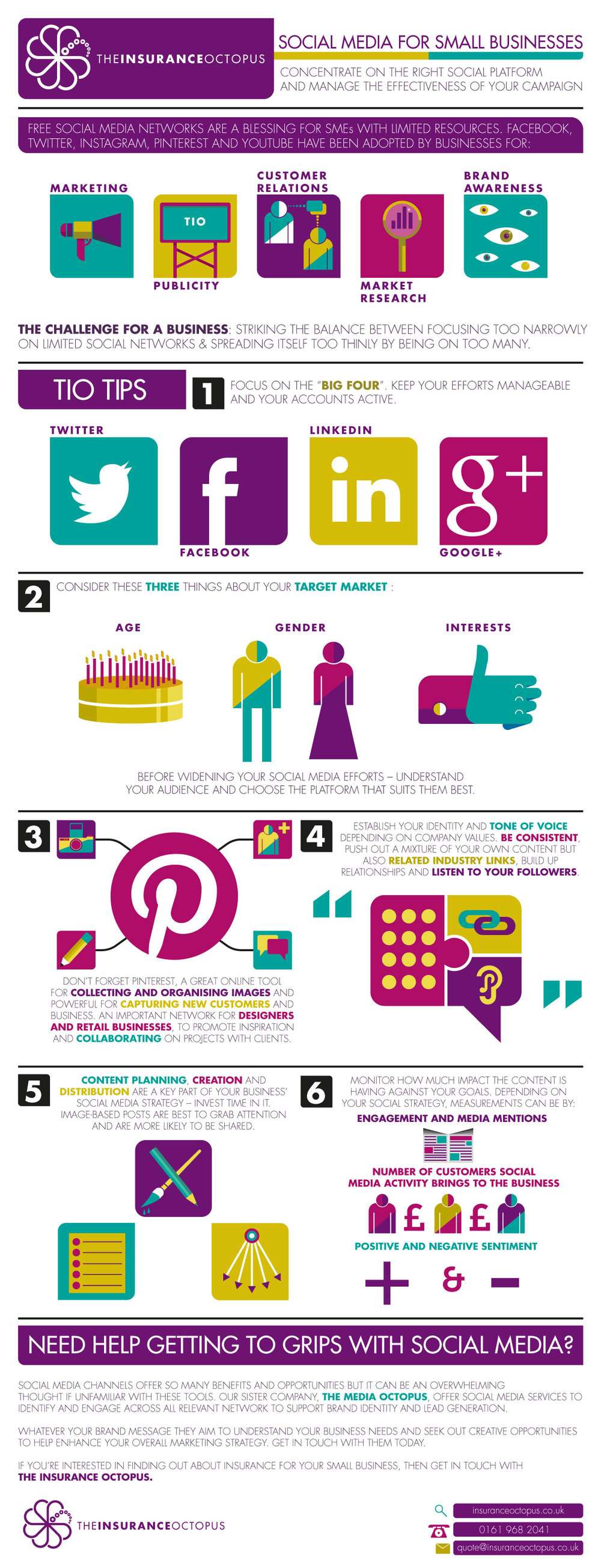 Infographic: Social Media For Small Businesses