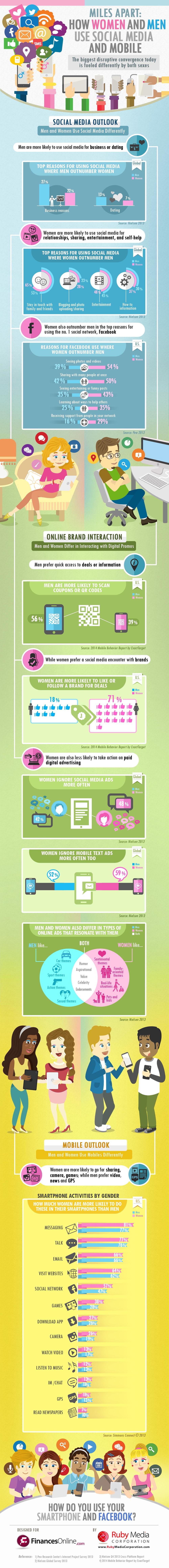 men-women-social-mobile