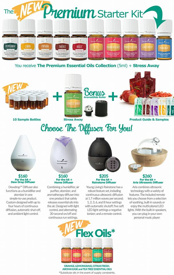 Essential Oils Be Well Naturally