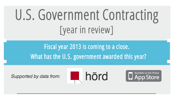 US Government Contracting: Year 2013 Infographic by GovTribe ...