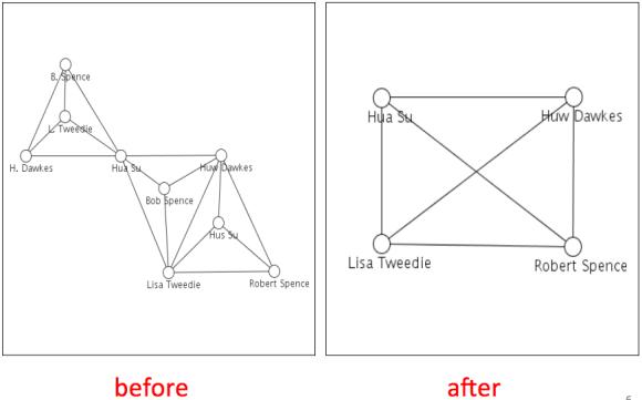 network_resolution