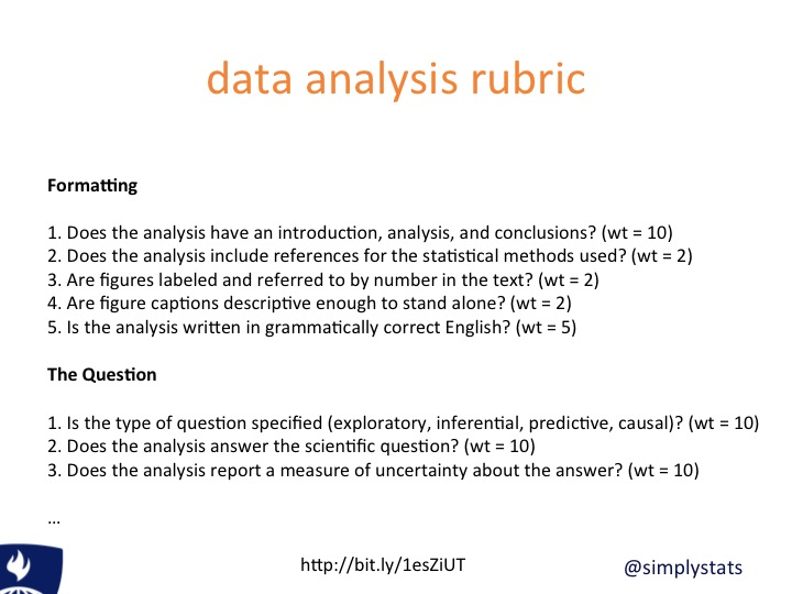 science fair project handwriting analysis