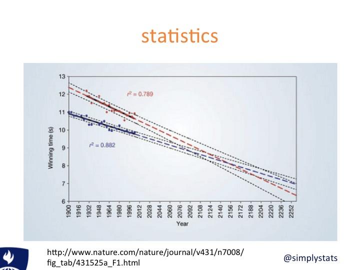 statistics-concept