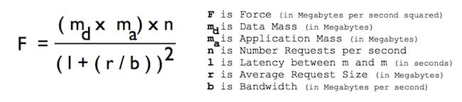 datagravityart-0121