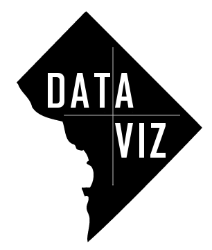 Moderating The World IA Data Viz Panel — Data Community DC
