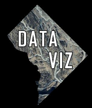 DataViz-Rivers-AgencyFB Bold