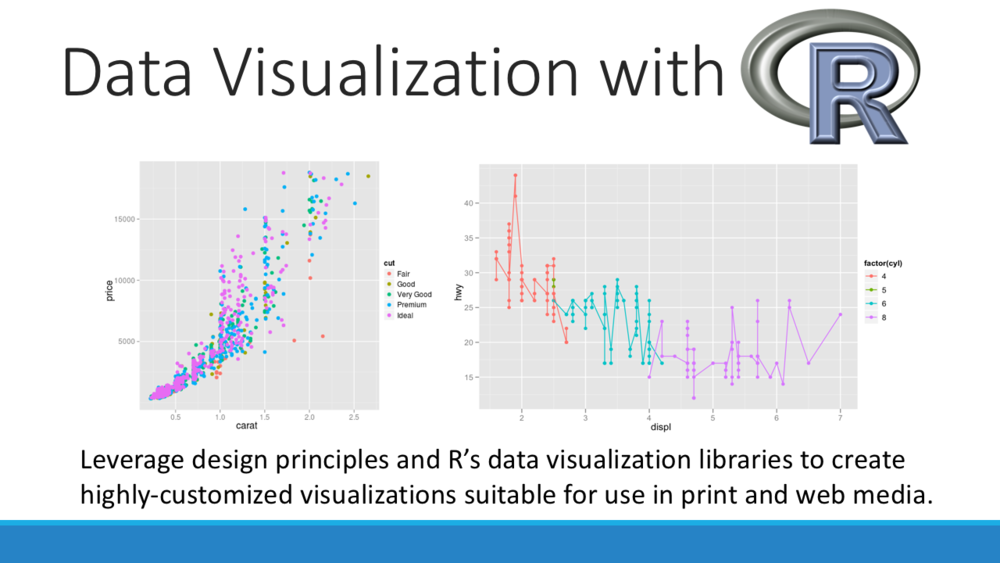 Data Visualization with R Workshop on April 2nd